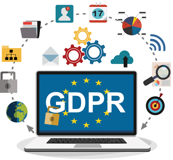 GDPR – What does it mean